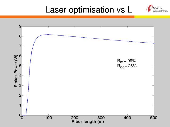 Laser optimisation vs L