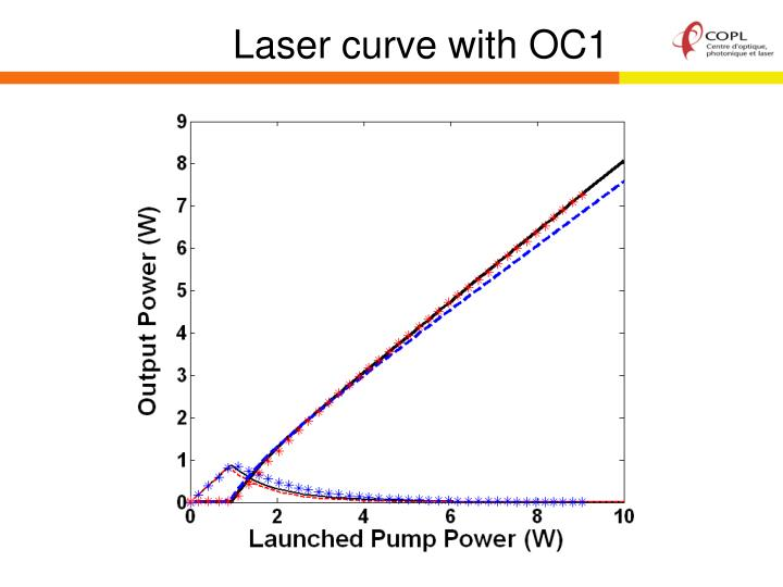 Laser curve with OC1