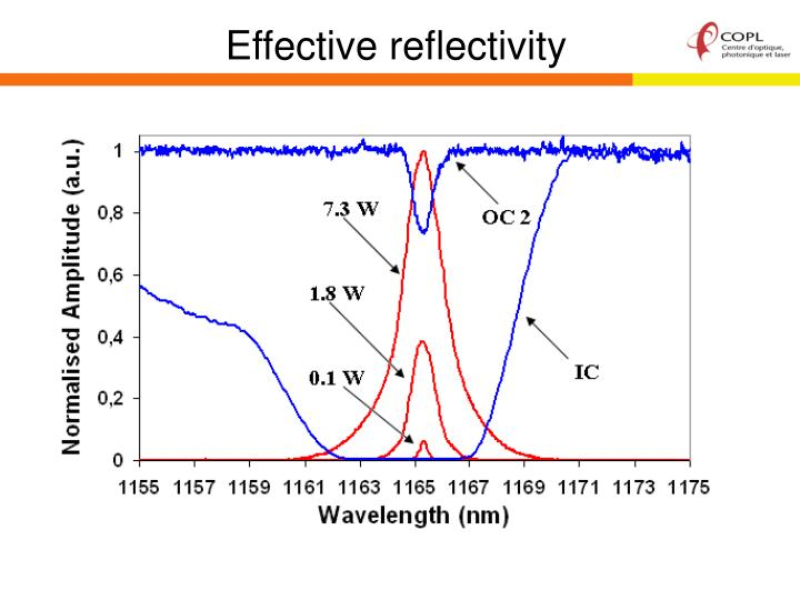 Effective reflectivity