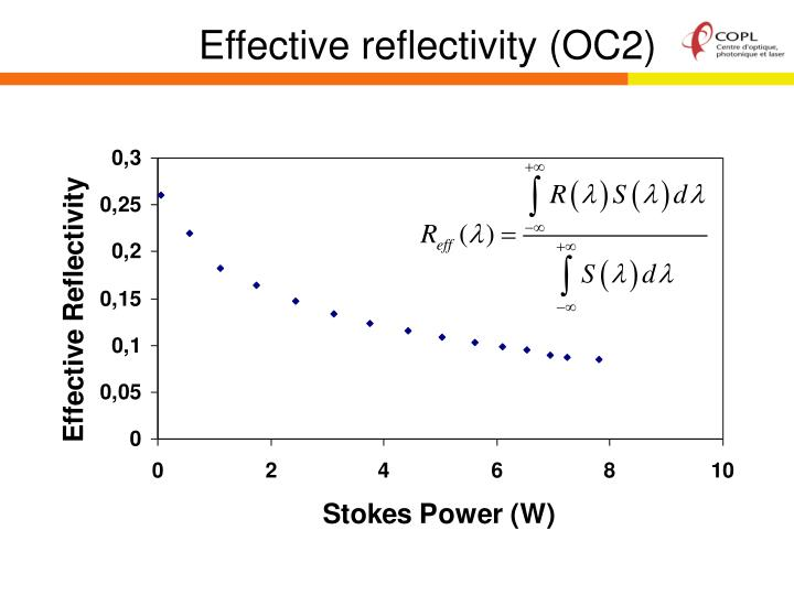 Effective reflectivity (OC2)