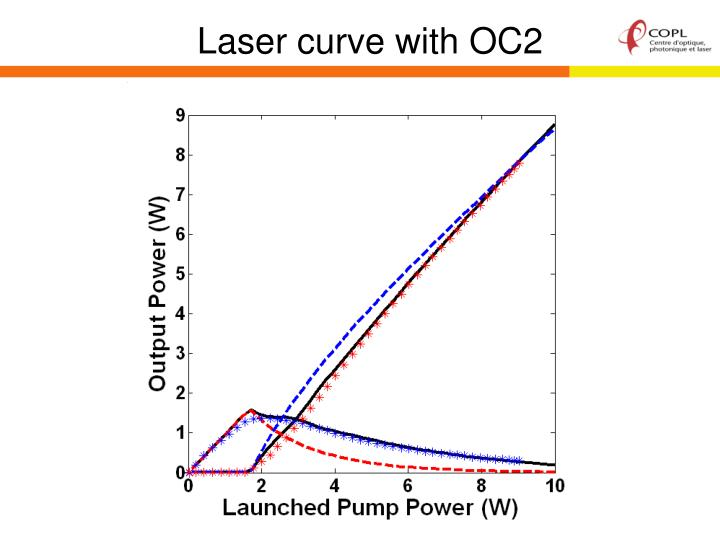Laser curve with OC2