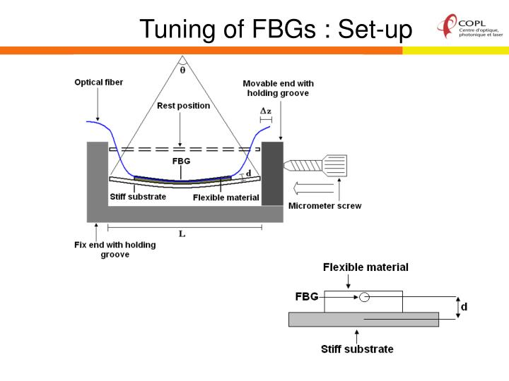 Tuning of FBGs : Set-up