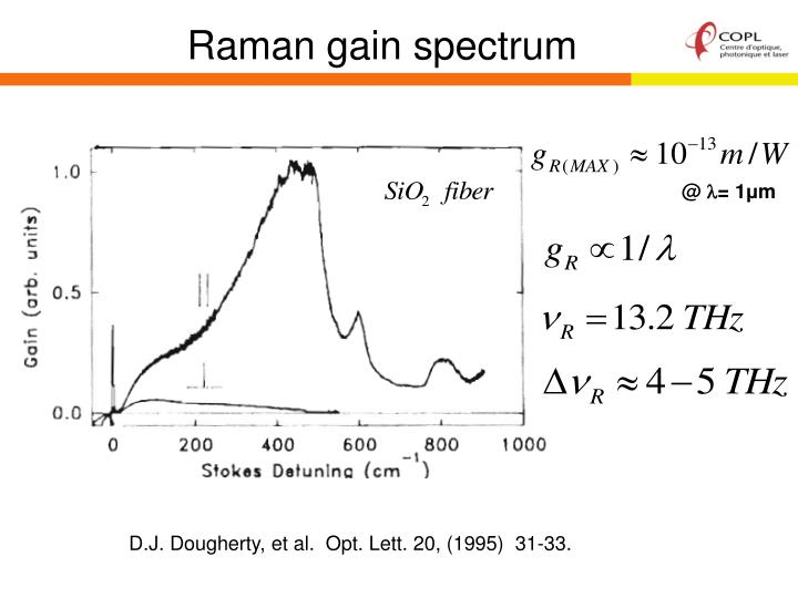 Raman gain spectrum