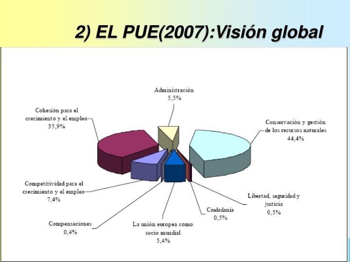 2) EL PUE(2007):Visión global