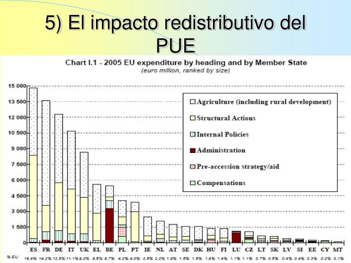 5) El impacto redistributivo del PUE