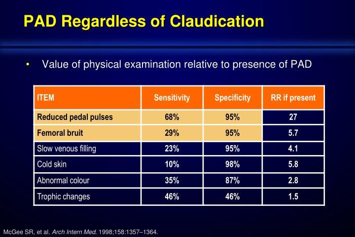 PAD Regardless of Claudication