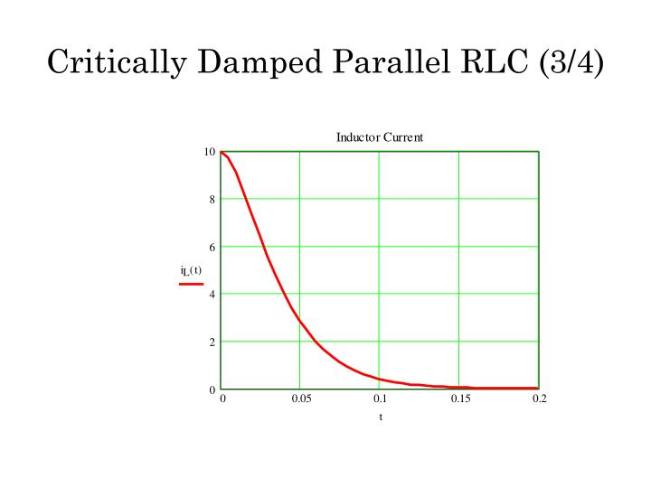 Critically Damped Parallel RLC (3/4)
