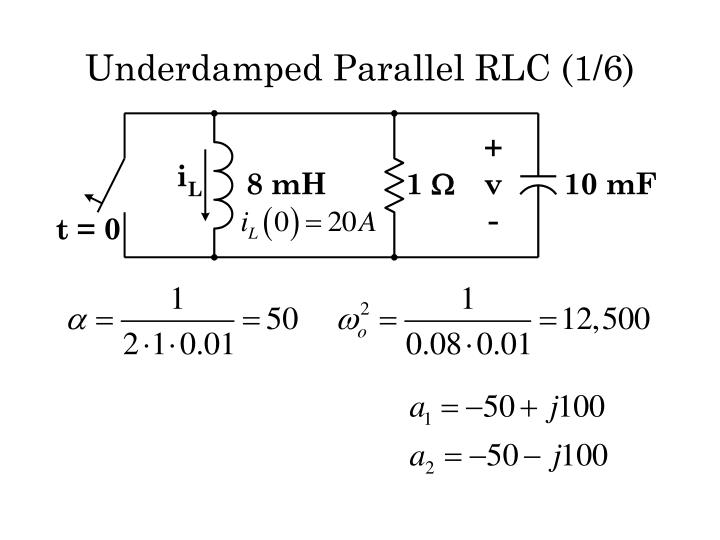Underdamped Parallel RLC (1/6)