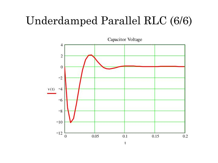 Underdamped Parallel RLC (6/6)