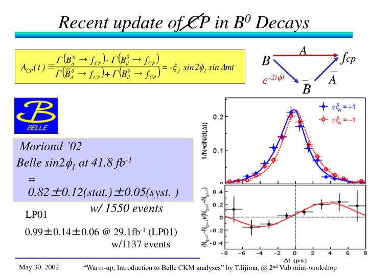 Recent update of cp in b 0 decays