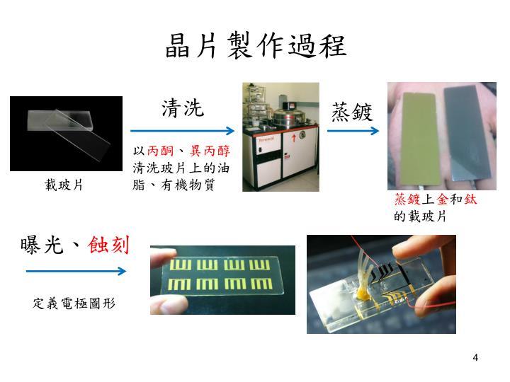 Ppt Ic 製程簡介與生物晶片 Powerpoint Presentation Id 3363559