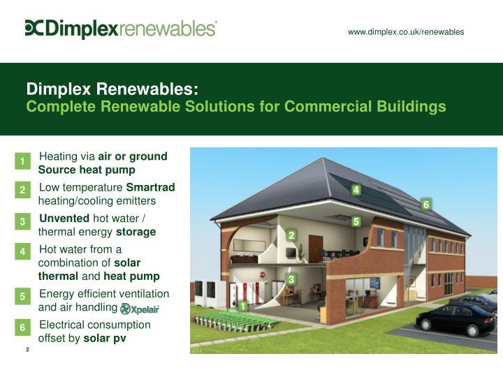 Dimplex Renewables: