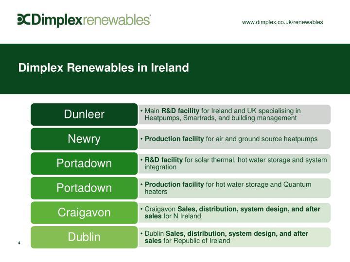Dimplex Renewables in Ireland