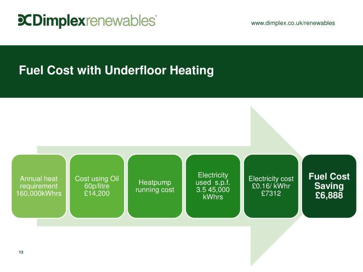 Fuel Cost with Underfloor Heating