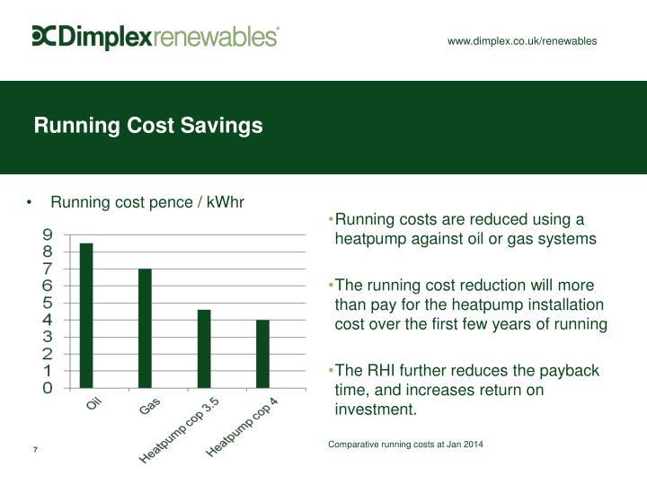 Running Cost Savings