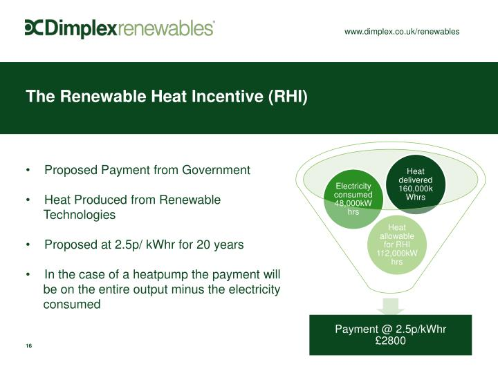 The Renewable Heat Incentive (RHI)