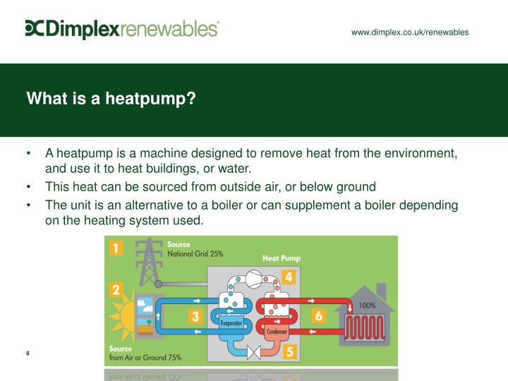 What is a heatpump?