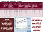 climate change stabilization scenarios