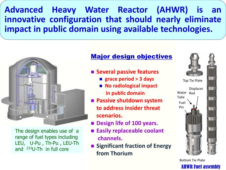 Advanced Heavy Water Reactor (AHWR) is an innovative configuration that should nearly eliminate impact in public domain using available technologies.