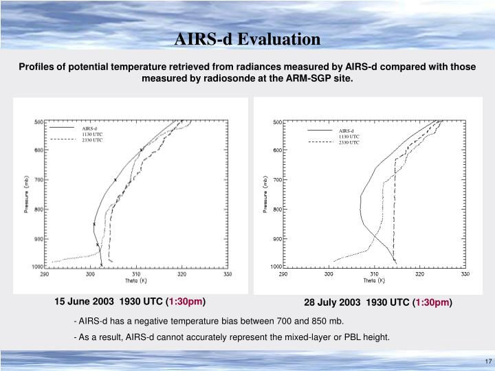 AIRS-d Evaluation