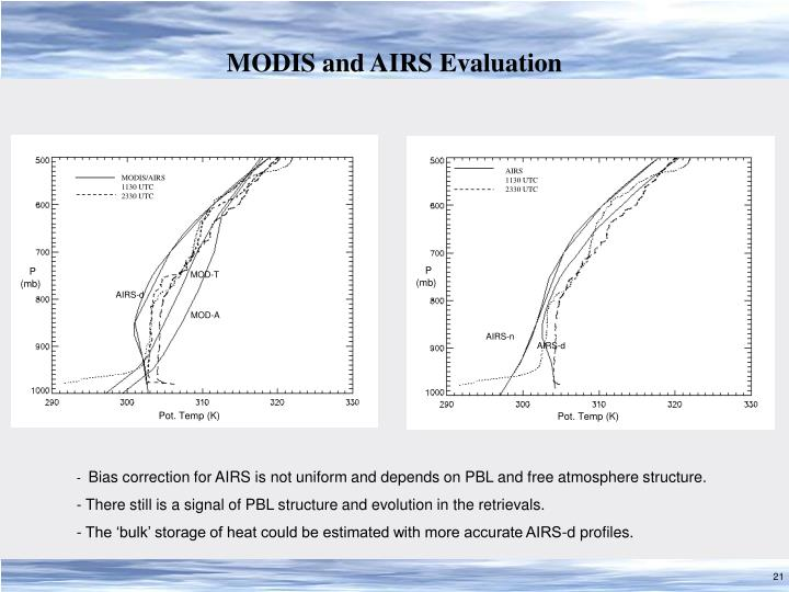 MODIS and AIRS Evaluation