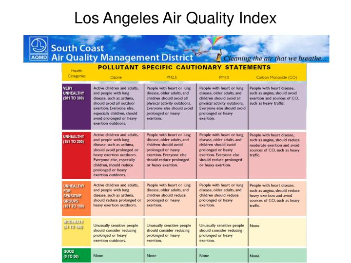 air quality index and cell Oregon smoke information check out the news release below and remember to download the air quality index mobile app and to bookmark the webpage before wildfire.