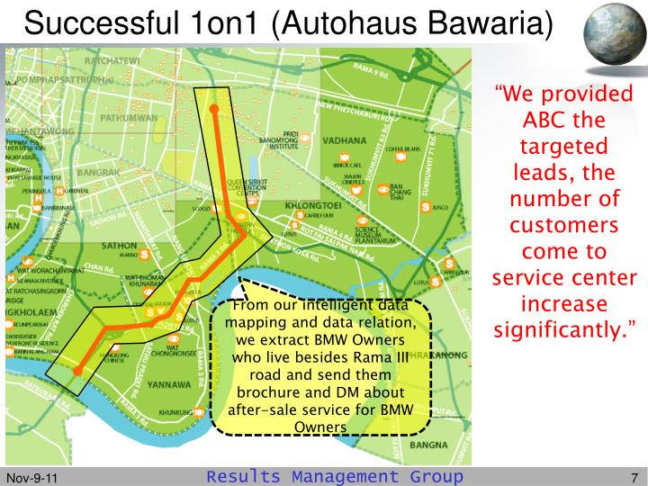 Successful 1on1 (Autohaus Bawaria)