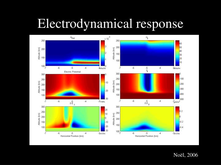 Electrodynamical response