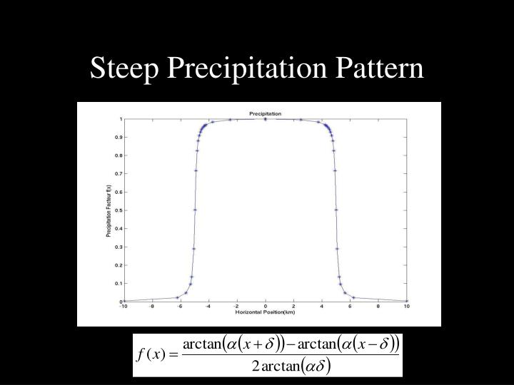Steep Precipitation Pattern