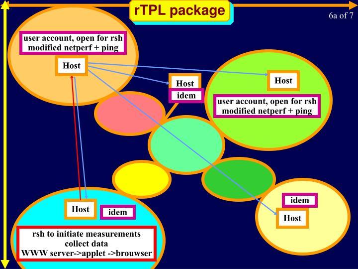 rTPL package