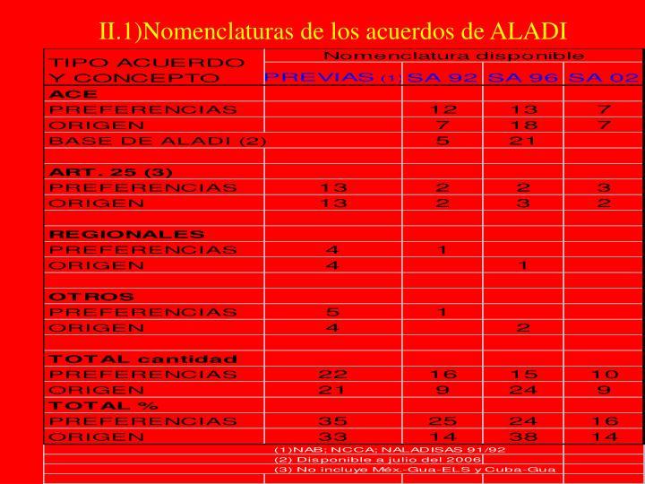 II.1)Nomenclaturas de los acuerdos de ALADI