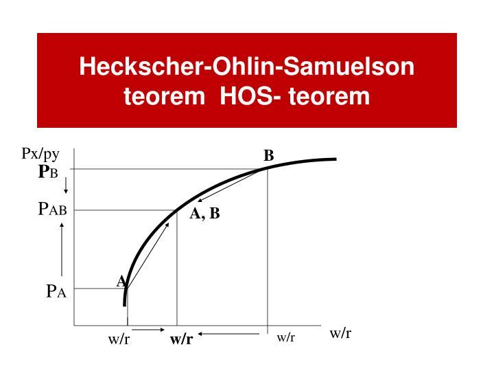 Heckscher-Ohlin-Samuelson teorem  HOS- teorem