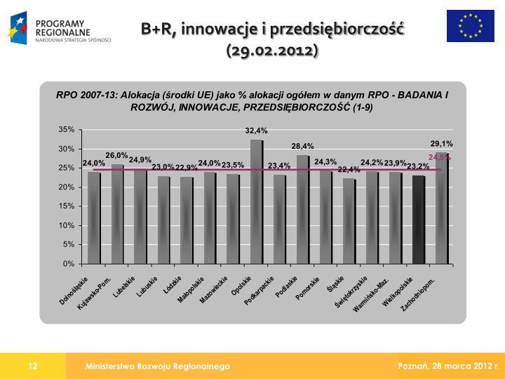 B+R, innowacje i przedsiębiorczość (29.02.2012)