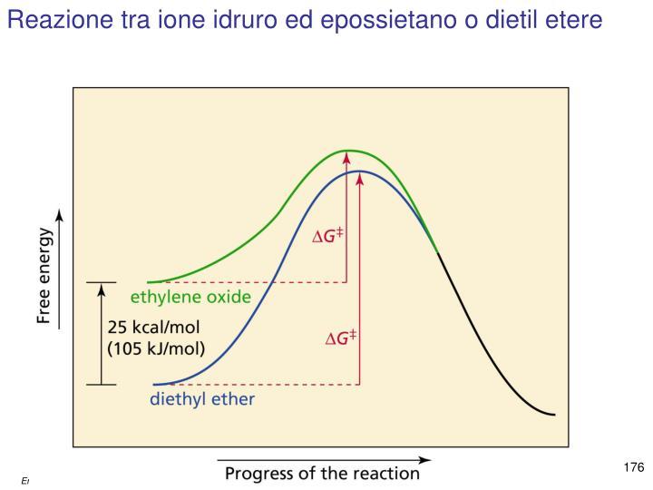 Reazione tra ione idruro ed epossietano o dietil etere