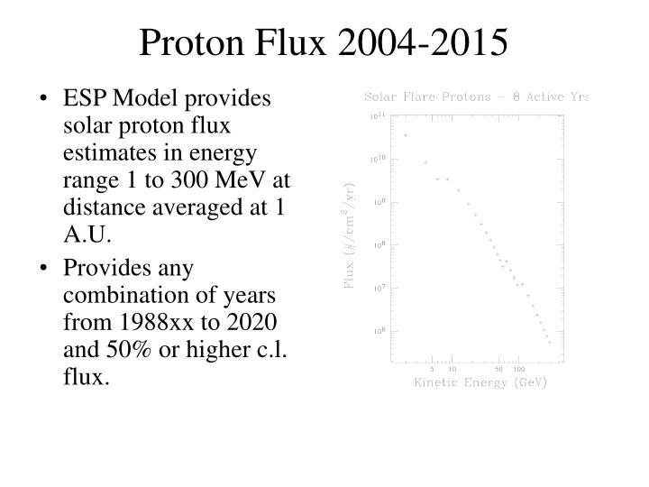 Proton Flux 2004-2015
