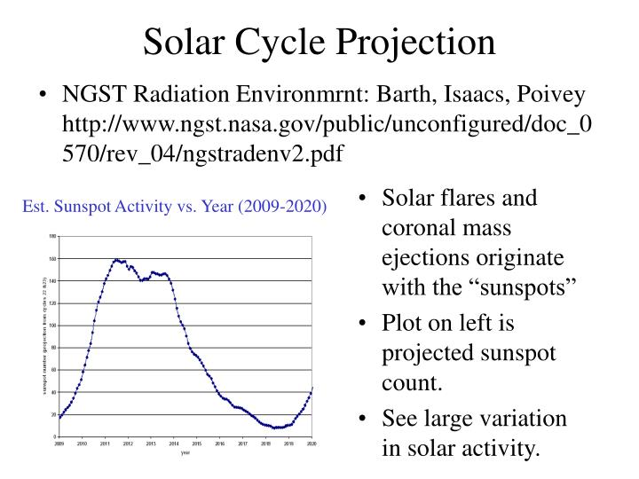 Solar Cycle Projection