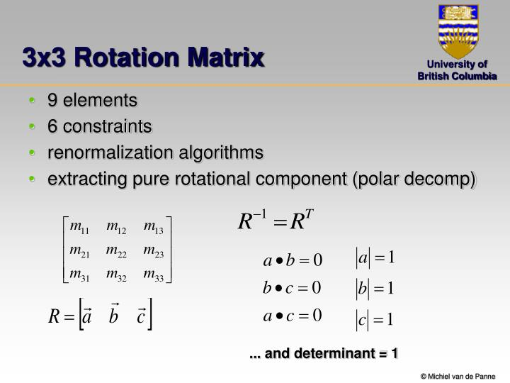 3x3 Rotation Matrix