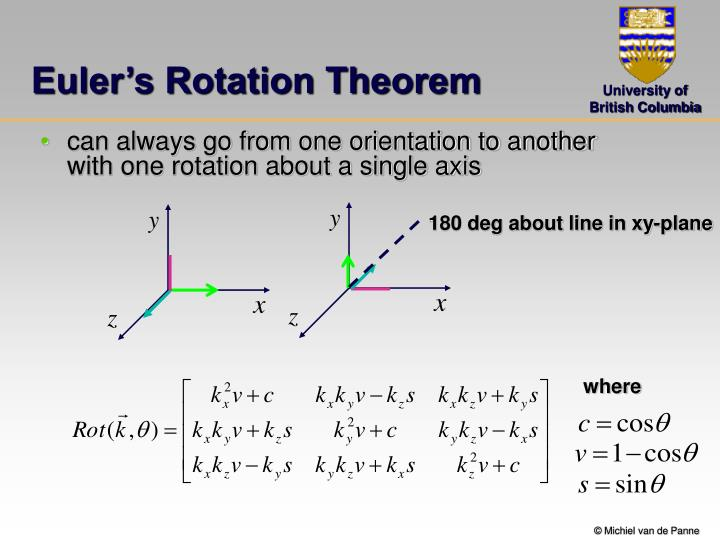 Euler's Rotation Theorem