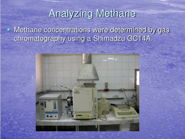 Analyzing Methane
