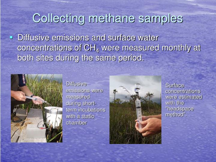Collecting methane samples