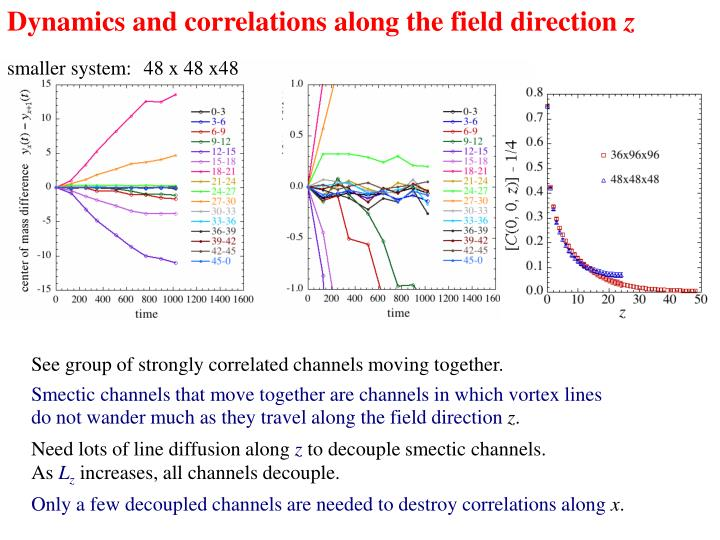 Dynamics and correlations along the field direction