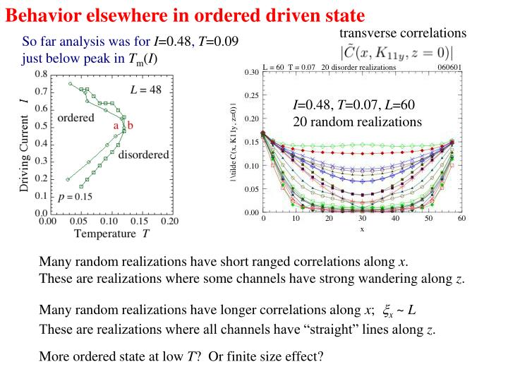 Behavior elsewhere in ordered driven state
