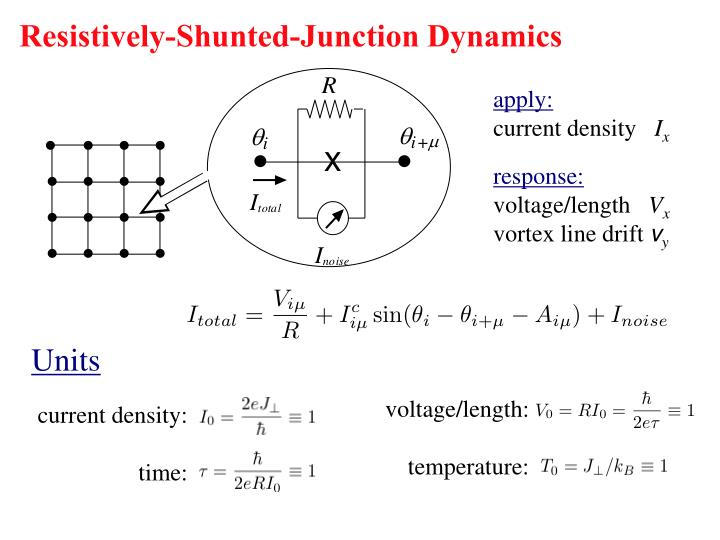 Resistively-Shunted-Junction Dynamics