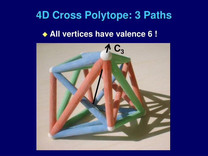 4D Cross Polytope: 3 Paths