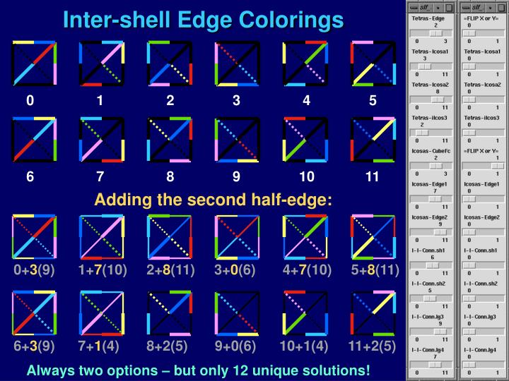 Inter-shell Edge Colorings