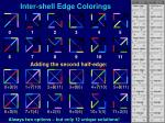 inter shell edge colorings