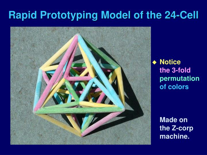 Rapid Prototyping Model of the 24-Cell