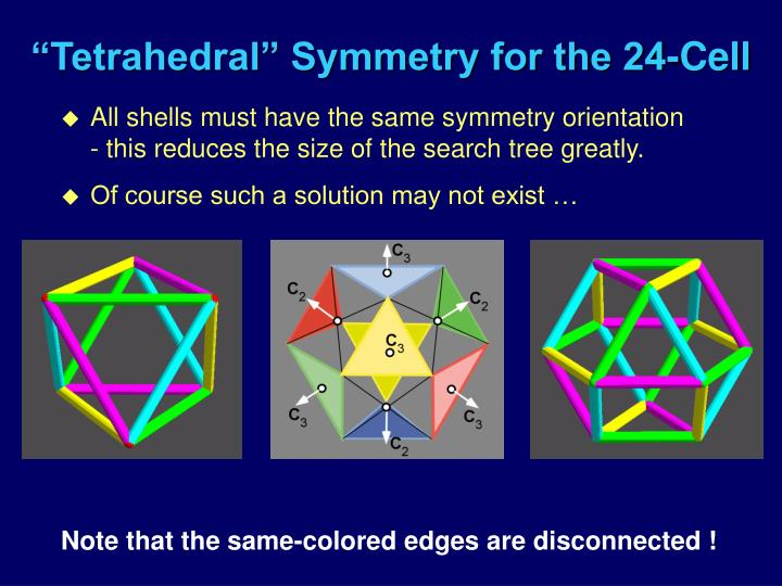 """Tetrahedral"" Symmetry for the 24-Cell"