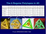 the 6 regular polytopes in 4d