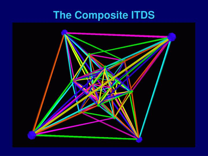 The Composite ITDS